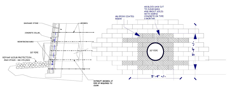 Allan Block Retaining Wall Project West Windsor Gardens
