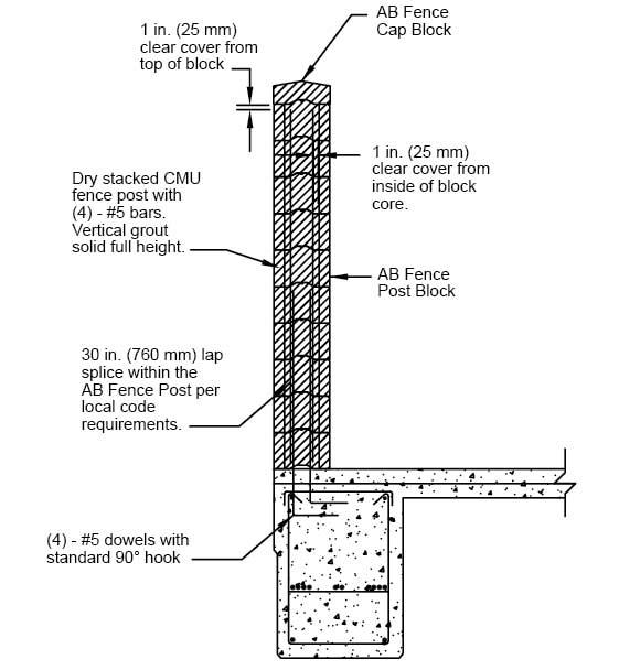 Concrete Fence Project University Of Arkansas