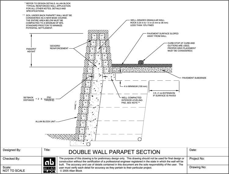 Awesome Double Wall Parapet