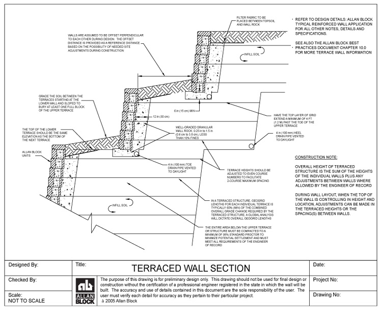 Similiar Retaining Wall Drainage Details Keywords