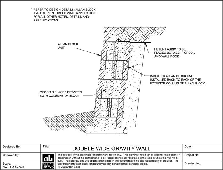 gravity wall design the problem with gravity walls is that if the pressure is too high - Gravity Wall Design