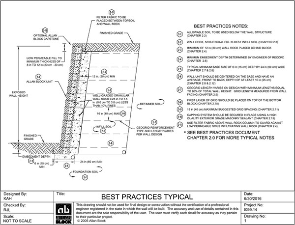 Photo : Segmental Retaining Wall Design Images. Landscaping