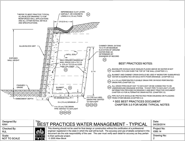 Consider Alternatives >> Typical Water Management for Retaining Walls