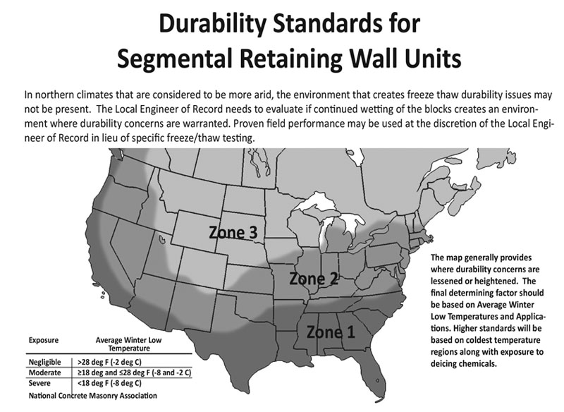 Retaining Wall Design Guidelines