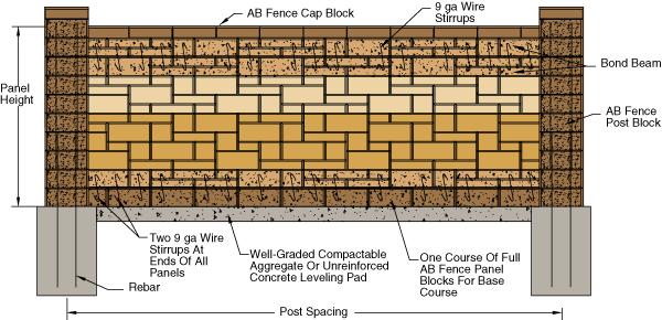 ab ashlar blend fence panels