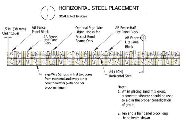 Concrete Block Fence - How to Build a Bond Beam
