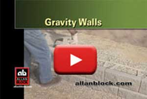 video gravity wall