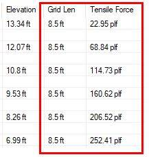 AB Walls Internal Stability Results
