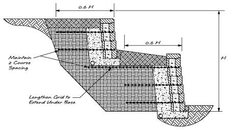 Terraced Section