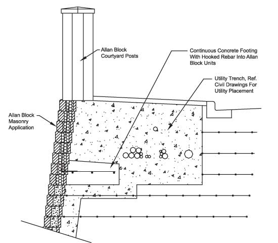 Technical Newsletter Issue 5 Retaining Walls And Fences