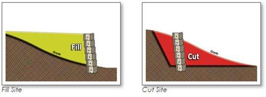 Cut Fill