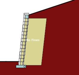 Terrace Wall