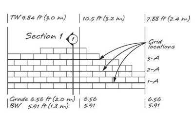 retaining wall elevation - Design Of A Retaining Wall
