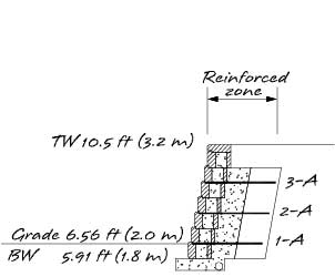retaining wall section 1 - Segmental Retaining Wall Design 2