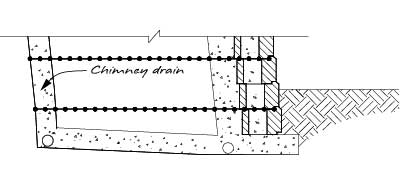 retaining wall water management