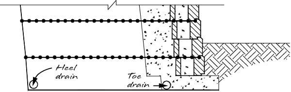 Retaining Wall Water Management
