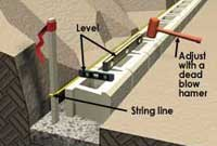 Gravity Retaining Wall Construction