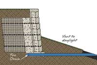 Retaining Walls - How to Manage Water