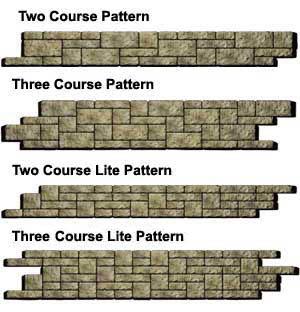 Patterned Retaining Walls
