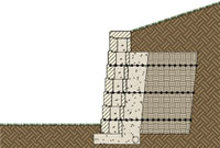 reinforced wall - Designing Retaining Walls