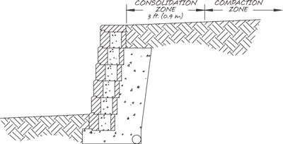 gravity retaining wall consolidation zone